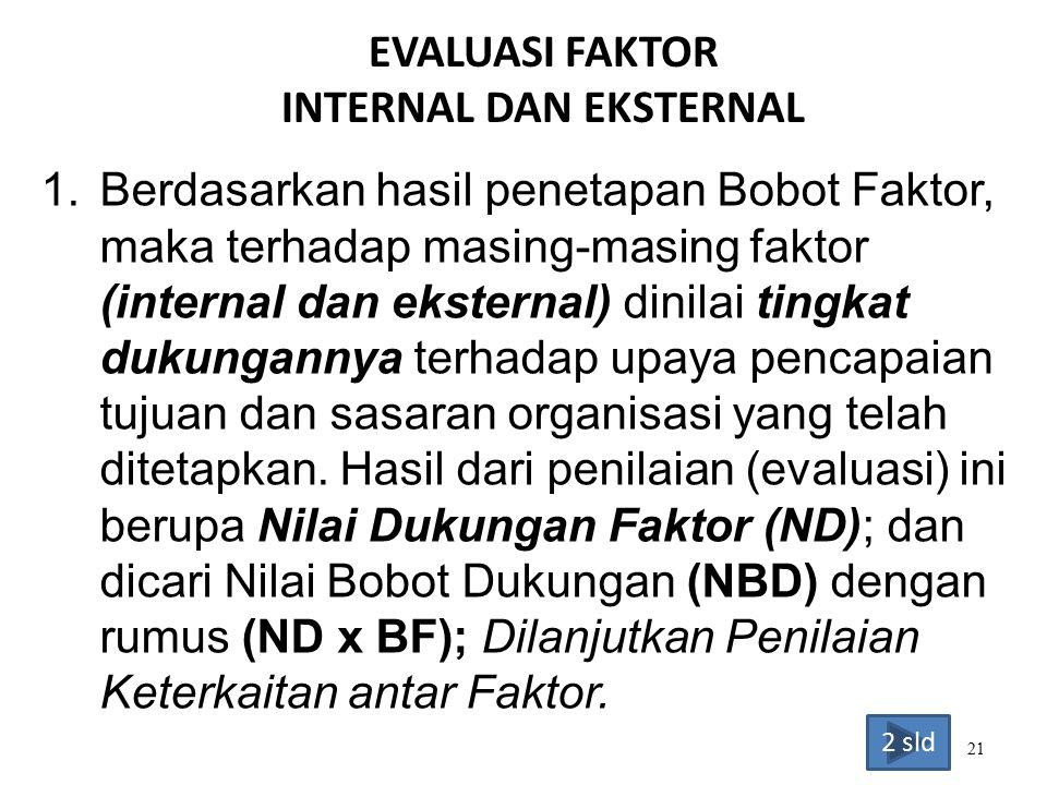 EVALUASI FAKTOR INTERNAL DAN EKSTERNAL 1.Berdasarkan hasil penetapan Bobot Faktor, maka terhadap masing-masing faktor (internal dan eksternal) dinilai