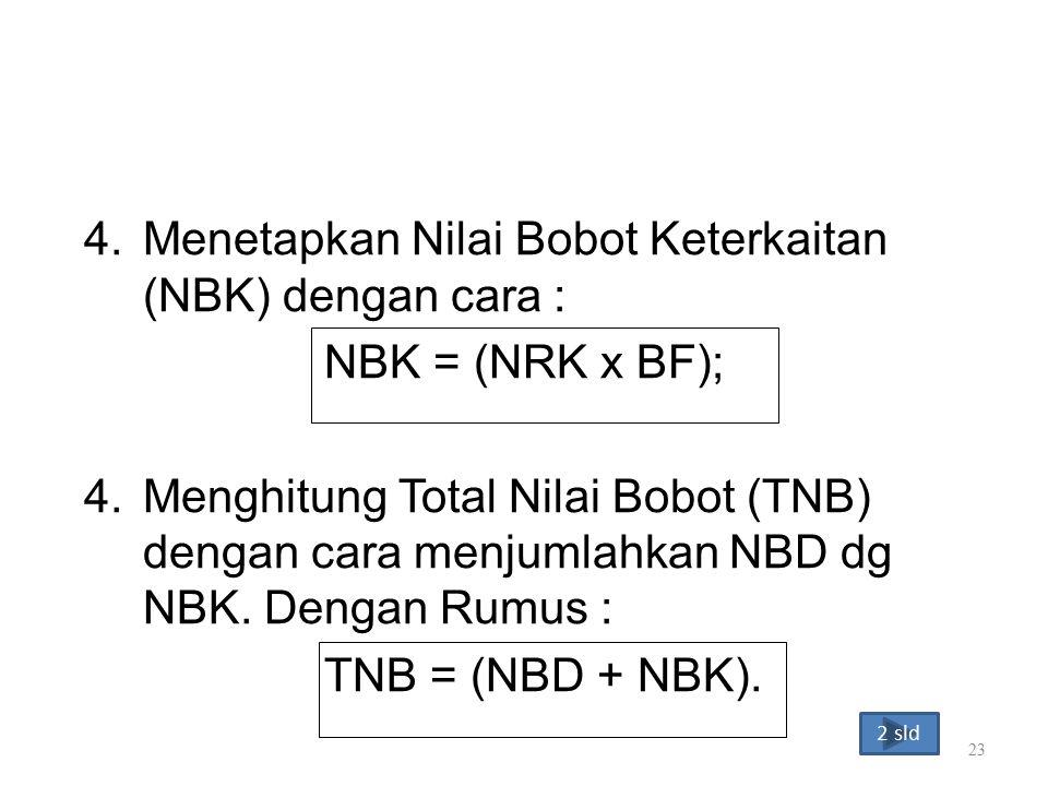 4.Menetapkan Nilai Bobot Keterkaitan (NBK) dengan cara : NBK = (NRK x BF); 4.Menghitung Total Nilai Bobot (TNB) dengan cara menjumlahkan NBD dg NBK. D
