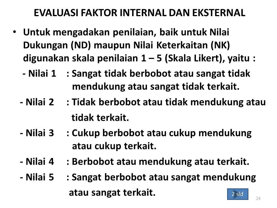 EVALUASI FAKTOR INTERNAL DAN EKSTERNAL Untuk mengadakan penilaian, baik untuk Nilai Dukungan (ND) maupun Nilai Keterkaitan (NK) digunakan skala penila