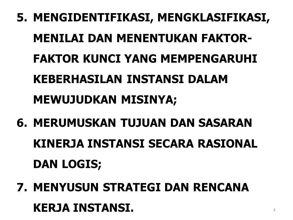 5.MENGIDENTIFIKASI, MENGKLASIFIKASI, MENILAI DAN MENENTUKAN FAKTOR- FAKTOR KUNCI YANG MEMPENGARUHI KEBERHASILAN INSTANSI DALAM MEWUJUDKAN MISINYA; 6.M
