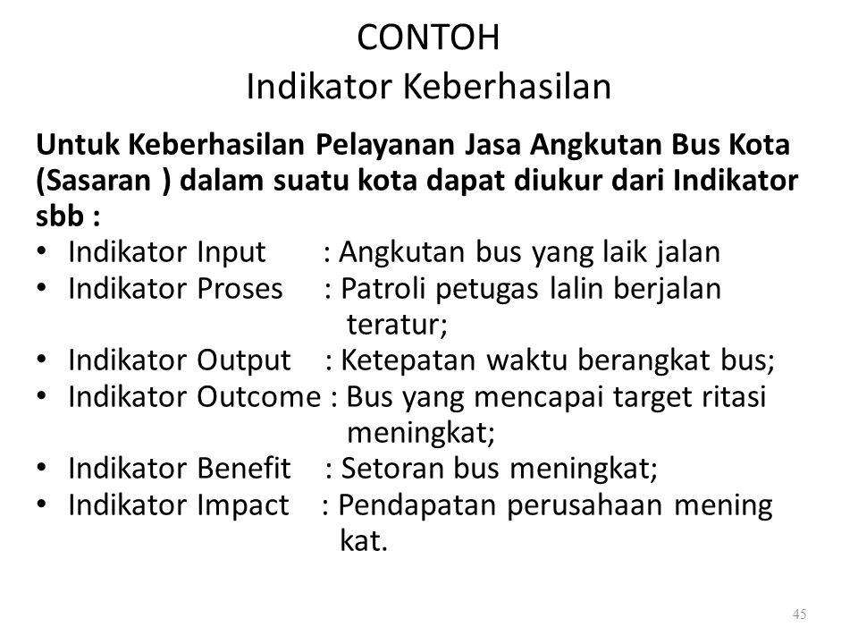 CONTOH Indikator Keberhasilan Untuk Keberhasilan Pelayanan Jasa Angkutan Bus Kota (Sasaran ) dalam suatu kota dapat diukur dari Indikator sbb : Indika