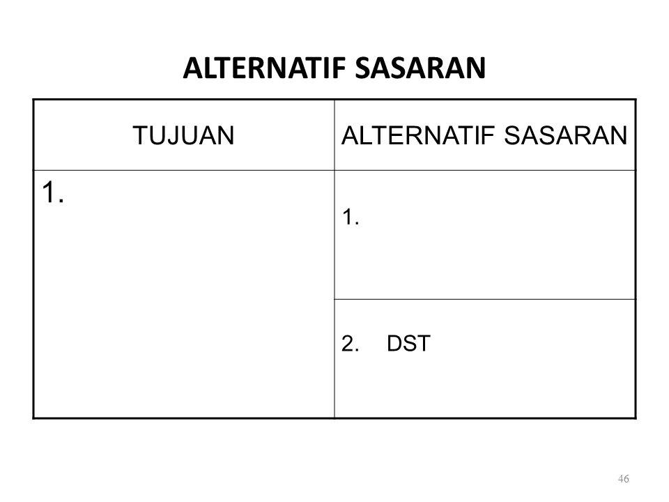 ALTERNATIF SASARAN TUJUANALTERNATIF SASARAN 1. 2. DST 46