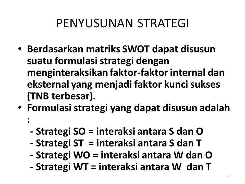 PENYUSUNAN STRATEGI Berdasarkan matriks SWOT dapat disusun suatu formulasi strategi dengan menginteraksikan faktor-faktor internal dan eksternal yang