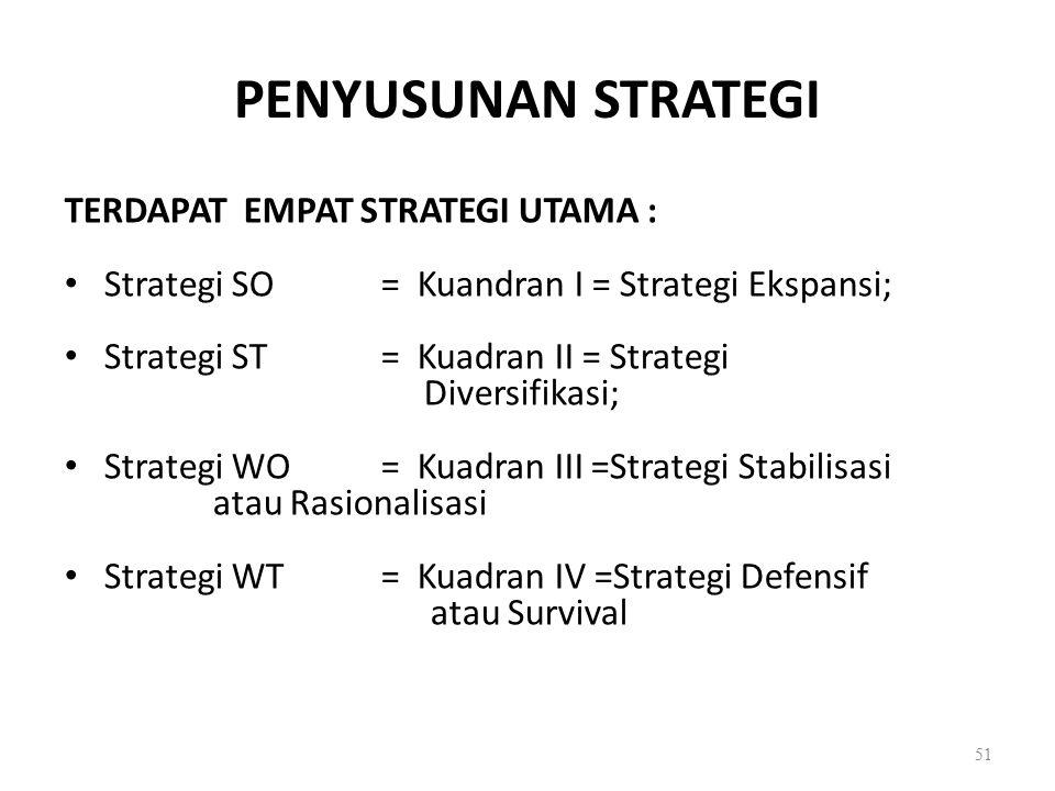 PENYUSUNAN STRATEGI TERDAPAT EMPAT STRATEGI UTAMA : Strategi SO = Kuandran I = Strategi Ekspansi; Strategi ST = Kuadran II = Strategi Diversifikasi; S