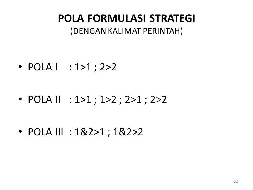 POLA FORMULASI STRATEGI (DENGAN KALIMAT PERINTAH) POLA I : 1>1 ; 2>2 POLA II : 1>1 ; 1>2 ; 2>1 ; 2>2 POLA III: 1&2>1 ; 1&2>2 52