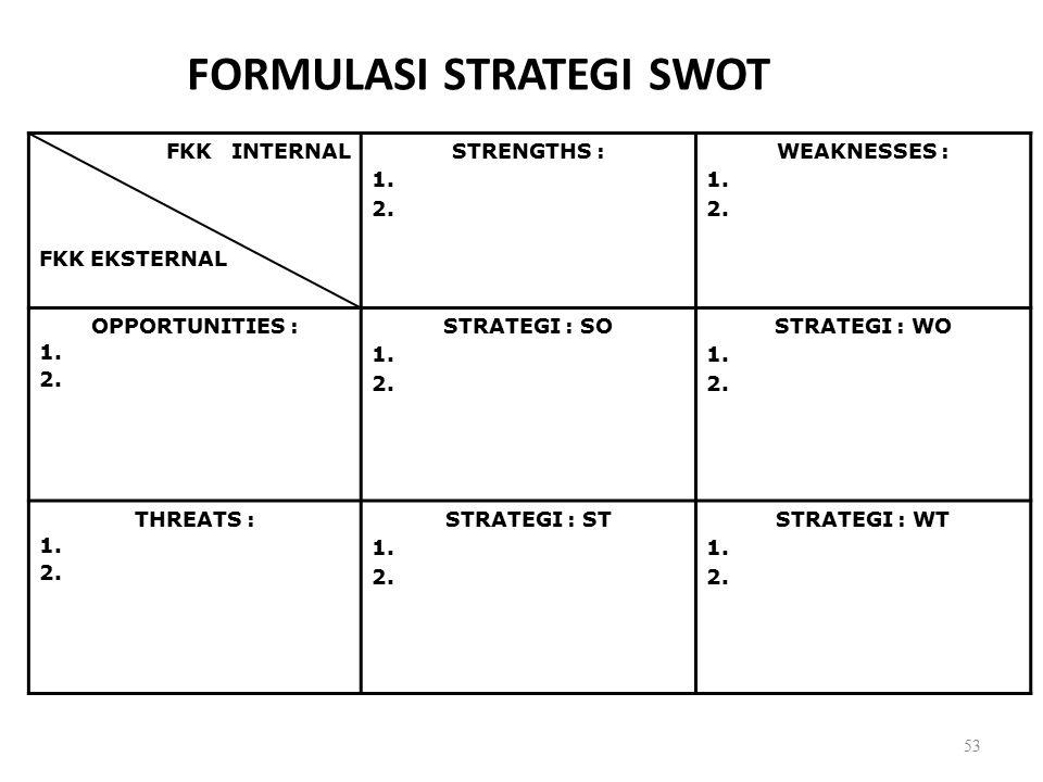 FORMULASI STRATEGI SWOT FKK INTERNAL FKK EKSTERNAL STRENGTHS : 1. 2. WEAKNESSES : 1. 2. OPPORTUNITIES : 1. 2. STRATEGI : SO 1. 2. STRATEGI : WO 1. 2.