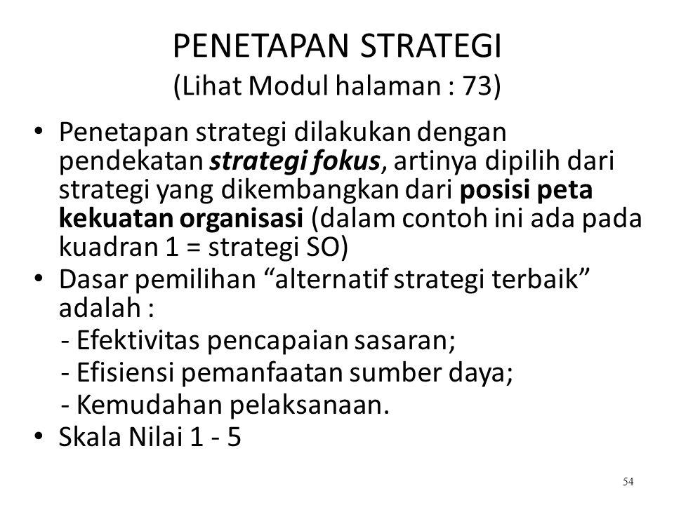 PENETAPAN STRATEGI (Lihat Modul halaman : 73) Penetapan strategi dilakukan dengan pendekatan strategi fokus, artinya dipilih dari strategi yang dikemb