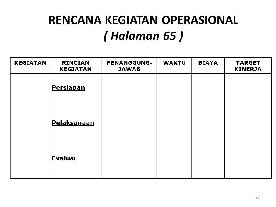 RENCANA KEGIATAN OPERASIONAL ( Halaman 65 ) KEGIATANRINCIAN KEGIATAN PENANGGUNG- JAWAB WAKTUBIAYATARGET KINERJA Persiapan Pelaksanaan Evalusi 59