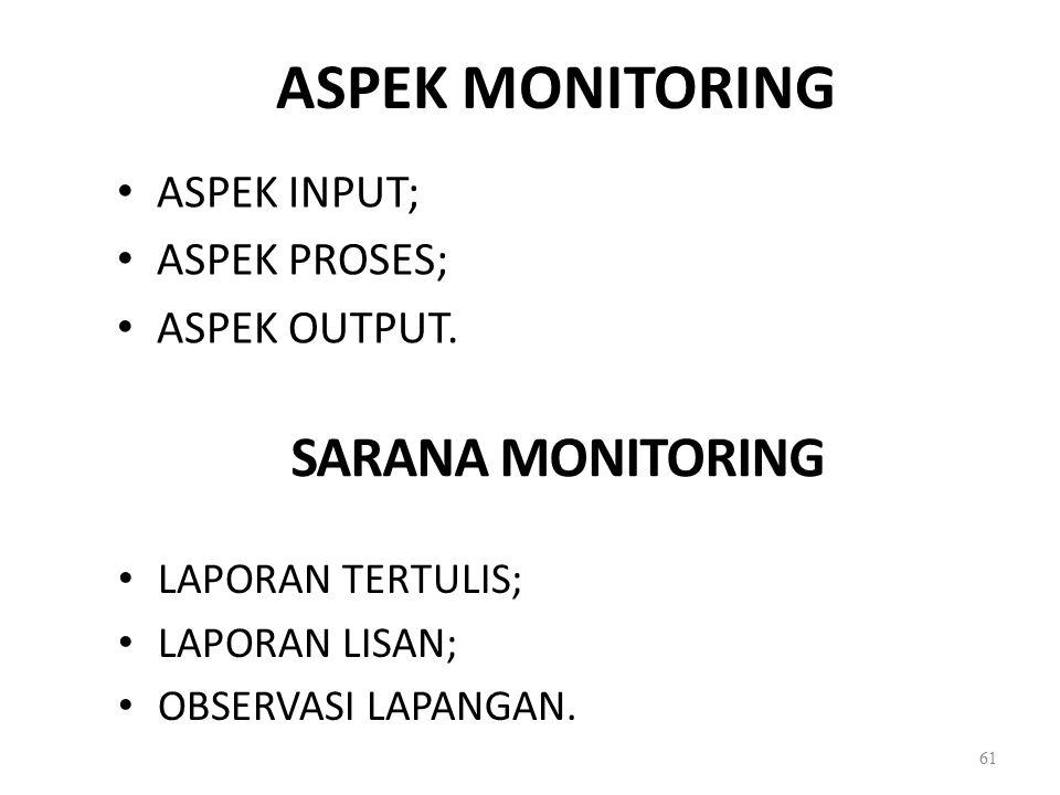 ASPEK MONITORING ASPEK INPUT; ASPEK PROSES; ASPEK OUTPUT. 61 SARANA MONITORING LAPORAN TERTULIS; LAPORAN LISAN; OBSERVASI LAPANGAN.