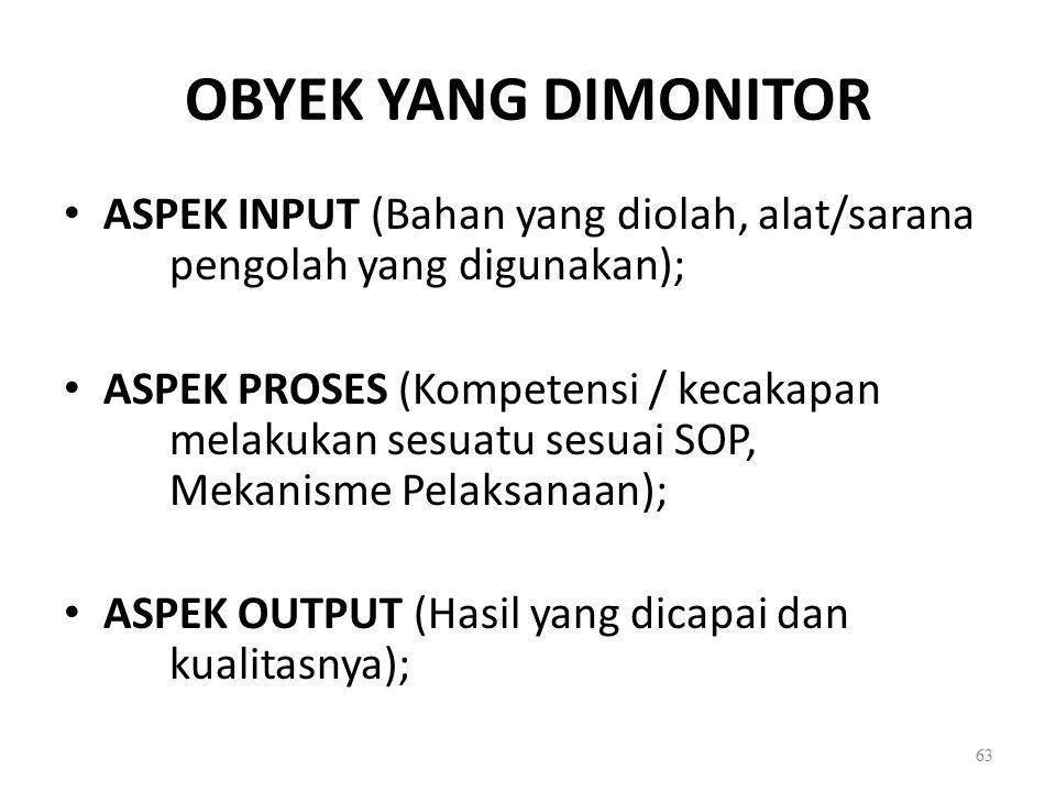 OBYEK YANG DIMONITOR ASPEK INPUT (Bahan yang diolah, alat/sarana pengolah yang digunakan); ASPEK PROSES (Kompetensi / kecakapan melakukan sesuatu sesu
