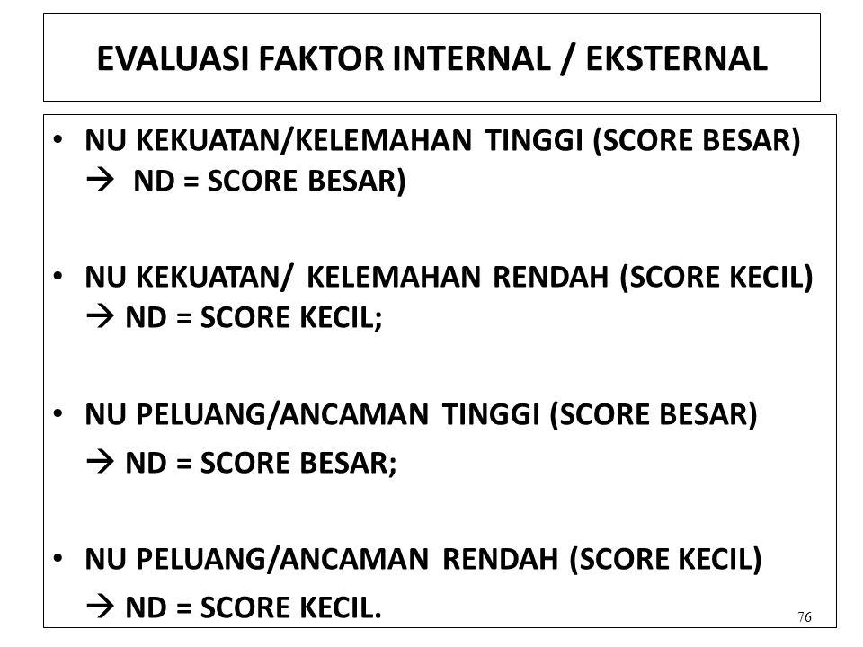 EVALUASI FAKTOR INTERNAL / EKSTERNAL NU KEKUATAN/KELEMAHAN TINGGI (SCORE BESAR)  ND = SCORE BESAR) NU KEKUATAN/ KELEMAHAN RENDAH (SCORE KECIL)  ND =