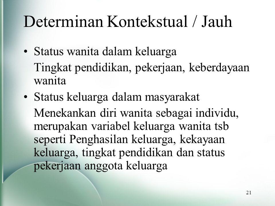 21 Determinan Kontekstual / Jauh Status wanita dalam keluarga Tingkat pendidikan, pekerjaan, keberdayaan wanita Status keluarga dalam masyarakat Menek