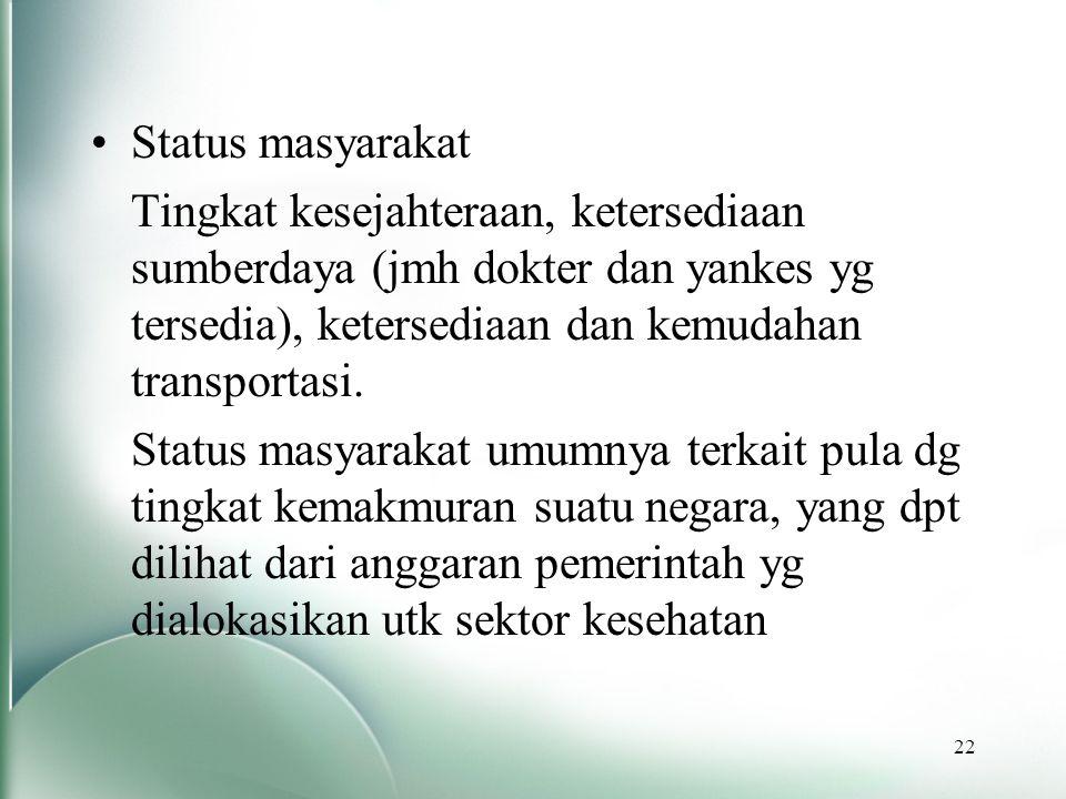 22 Status masyarakat Tingkat kesejahteraan, ketersediaan sumberdaya (jmh dokter dan yankes yg tersedia), ketersediaan dan kemudahan transportasi. Stat