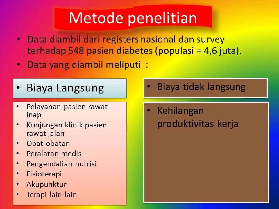 Data diambil dari registers nasional dan survey terhadap 548 pasien diabetes (populasi = 4,6 juta).