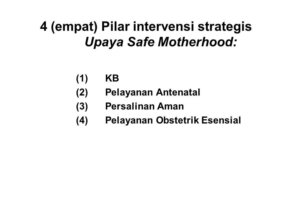 4 (empat) Pilar intervensi strategis Upaya Safe Motherhood: (1)KB (2)Pelayanan Antenatal (3)Persalinan Aman (4)Pelayanan Obstetrik Esensial