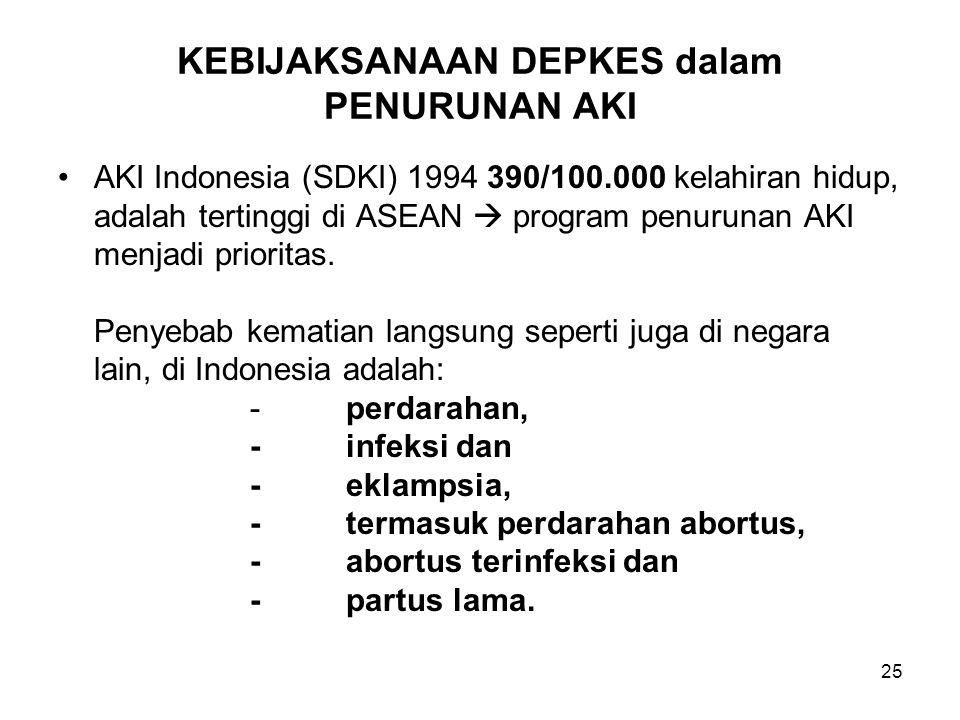 25 KEBIJAKSANAAN DEPKES dalam PENURUNAN AKI AKI Indonesia (SDKI) 1994 390/100.000 kelahiran hidup, adalah tertinggi di ASEAN  program penurunan AKI m