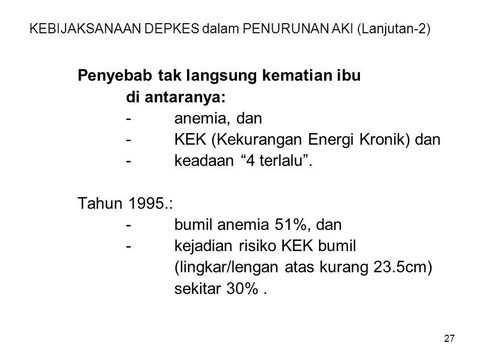 27 KEBIJAKSANAAN DEPKES dalam PENURUNAN AKI (Lanjutan-2) Penyebab tak langsung kematian ibu di antaranya: -anemia, dan -KEK (Kekurangan Energi Kronik)