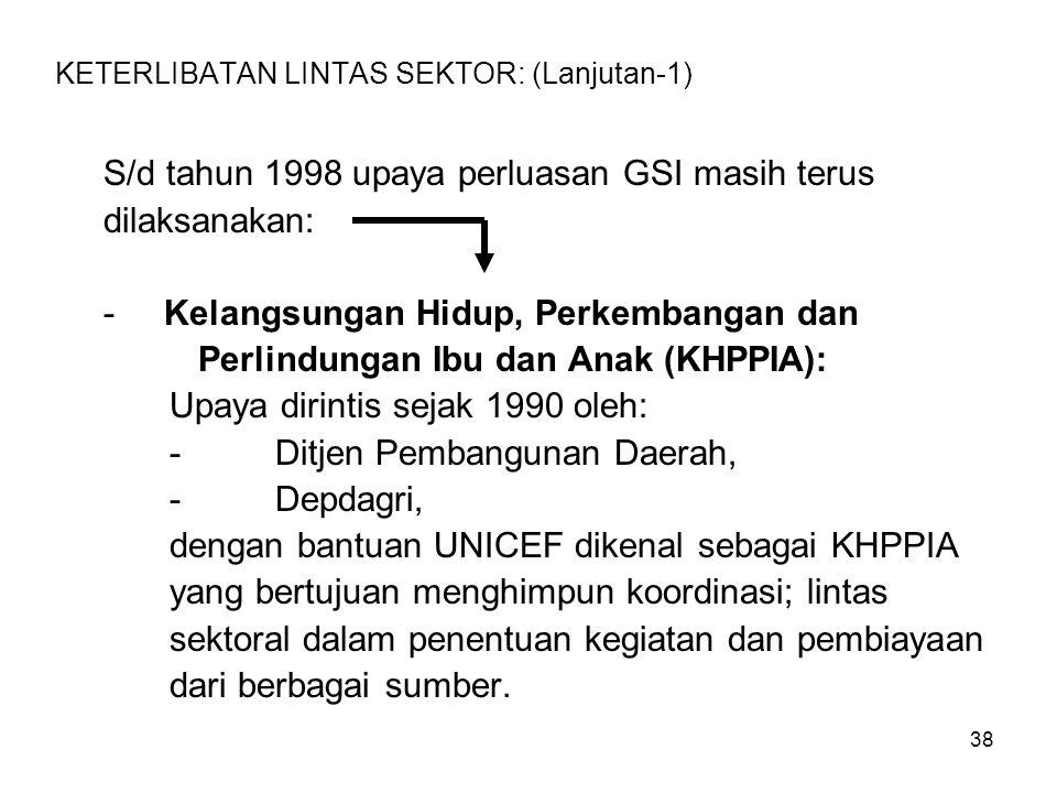 38 KETERLIBATAN LINTAS SEKTOR: (Lanjutan-1) S/d tahun 1998 upaya perluasan GSI masih terus dilaksanakan: - Kelangsungan Hidup, Perkembangan dan Perlin