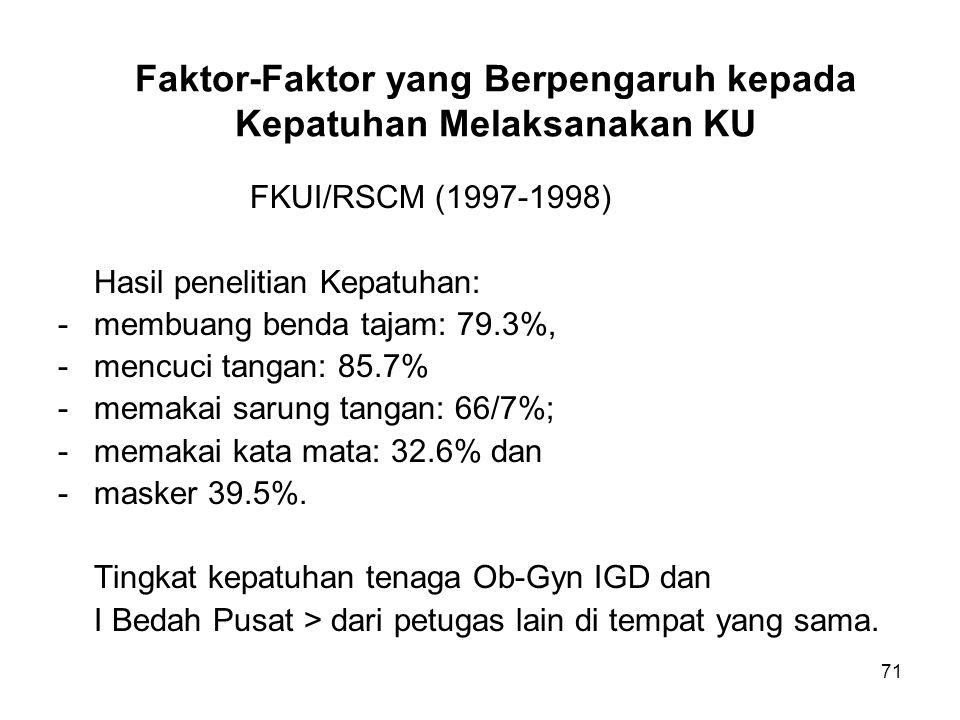71 Faktor-Faktor yang Berpengaruh kepada Kepatuhan Melaksanakan KU FKUI/RSCM (1997-1998) Hasil penelitian Kepatuhan: -membuang benda tajam: 79.3%, -me