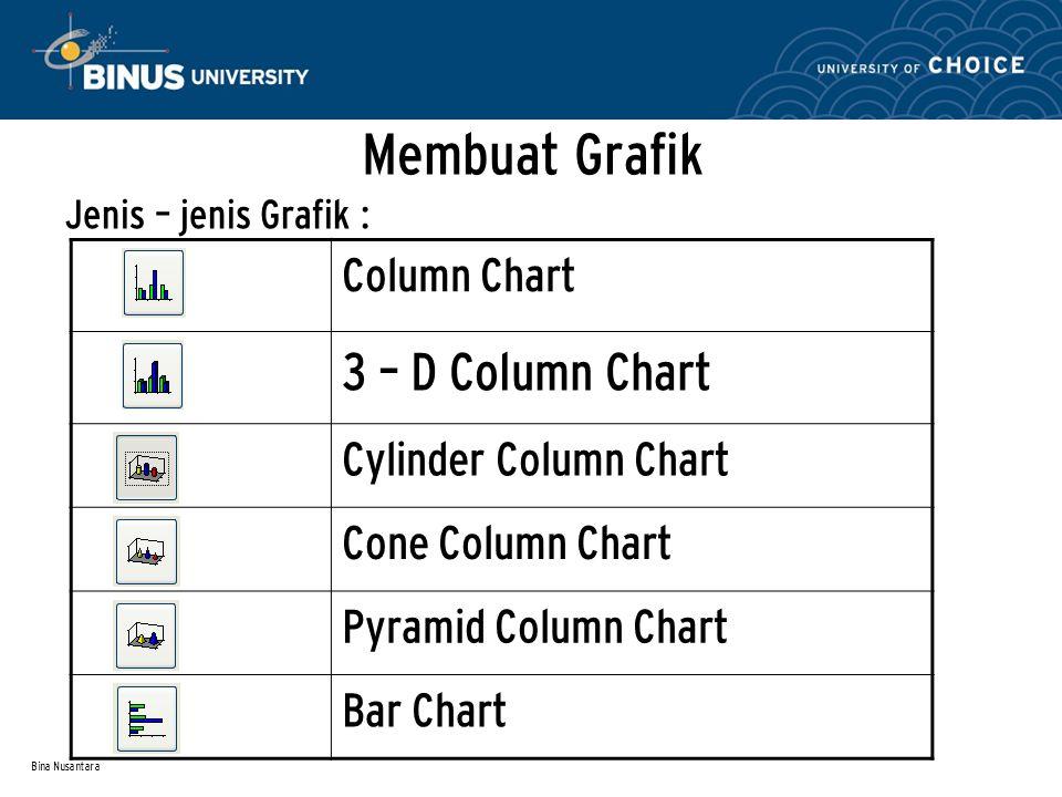 Bina Nusantara Membuat Grafik Jenis – jenis Grafik : Column Chart 3 – D Column Chart Cylinder Column Chart Cone Column Chart Pyramid Column Chart Bar Chart