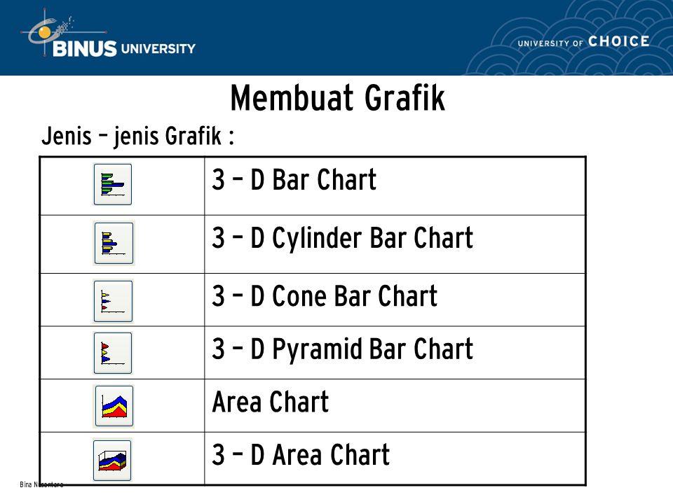 Bina Nusantara Membuat Grafik Jenis – jenis Grafik : 3 – D Bar Chart 3 – D Cylinder Bar Chart 3 – D Cone Bar Chart 3 – D Pyramid Bar Chart Area Chart 3 – D Area Chart