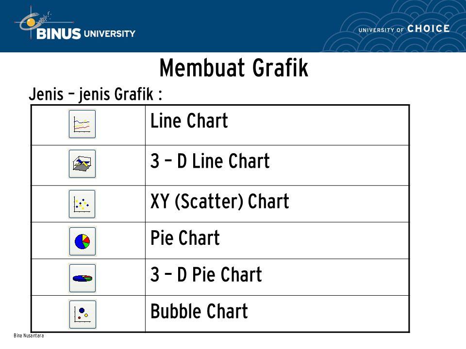 Bina Nusantara Membuat Grafik Jenis – jenis Grafik : Line Chart 3 – D Line Chart XY (Scatter) Chart Pie Chart 3 – D Pie Chart Bubble Chart