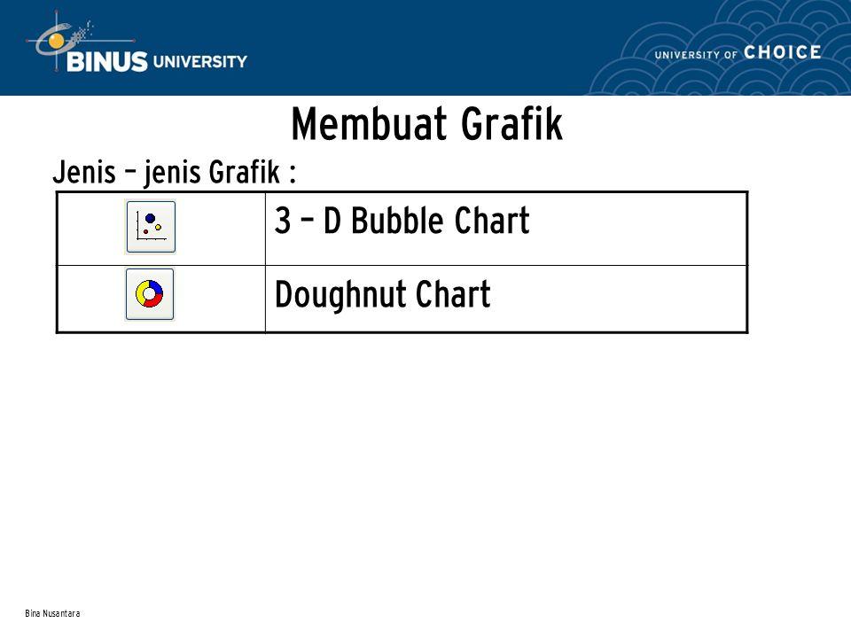 Bina Nusantara Membuat Grafik Jenis – jenis Grafik : 3 – D Bubble Chart Doughnut Chart
