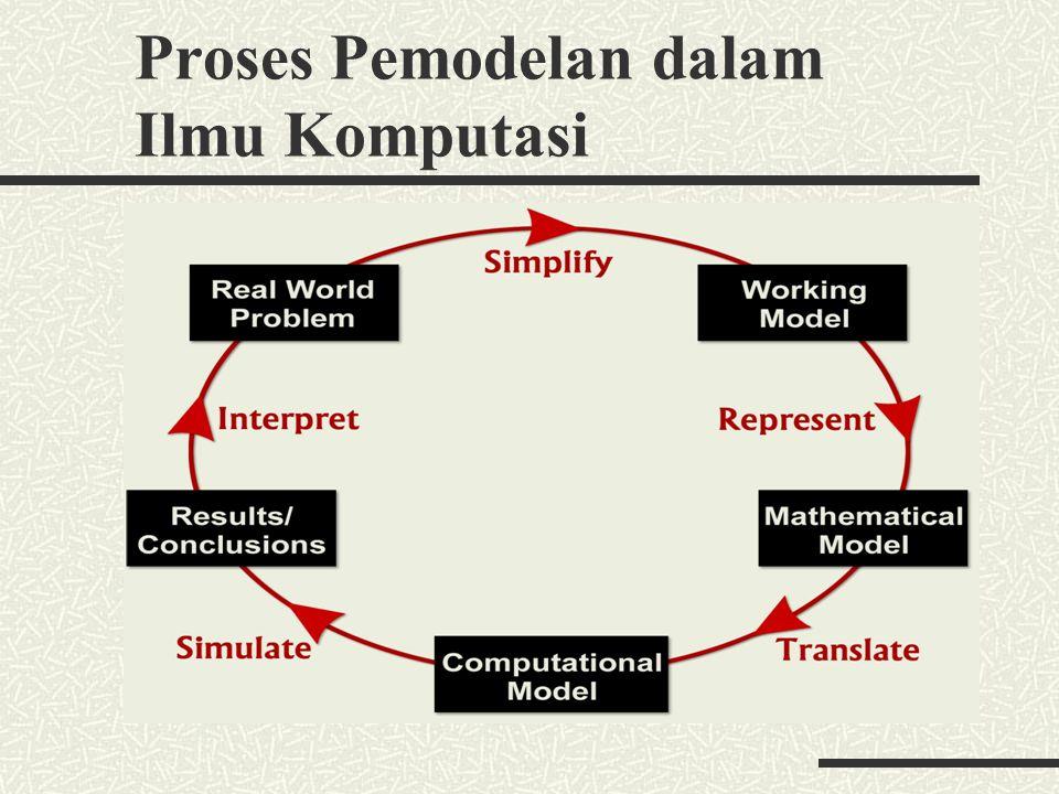 Proses Pemodelan dalam Ilmu Komputasi