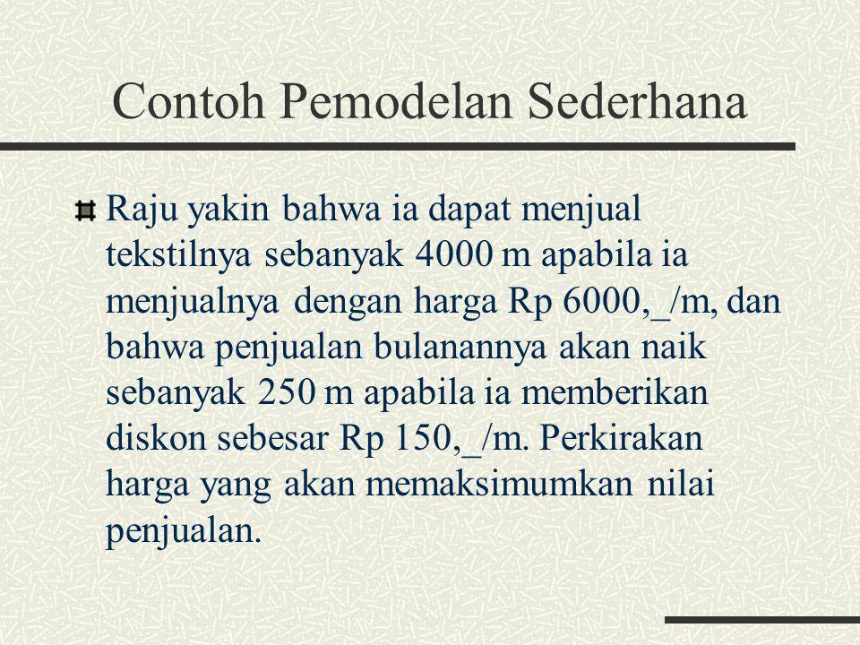 Contoh Pemodelan Sederhana Raju yakin bahwa ia dapat menjual tekstilnya sebanyak 4000 m apabila ia menjualnya dengan harga Rp 6000,_/m, dan bahwa penj