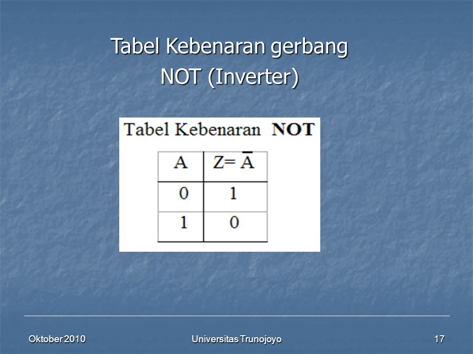 Oktober 2010Universitas Trunojoyo17 Tabel Kebenaran gerbang NOT (Inverter)