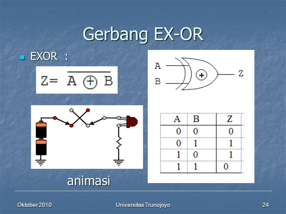 Oktober 2010Universitas Trunojoyo24 Gerbang EX-OR EXOR : EXOR : animasi