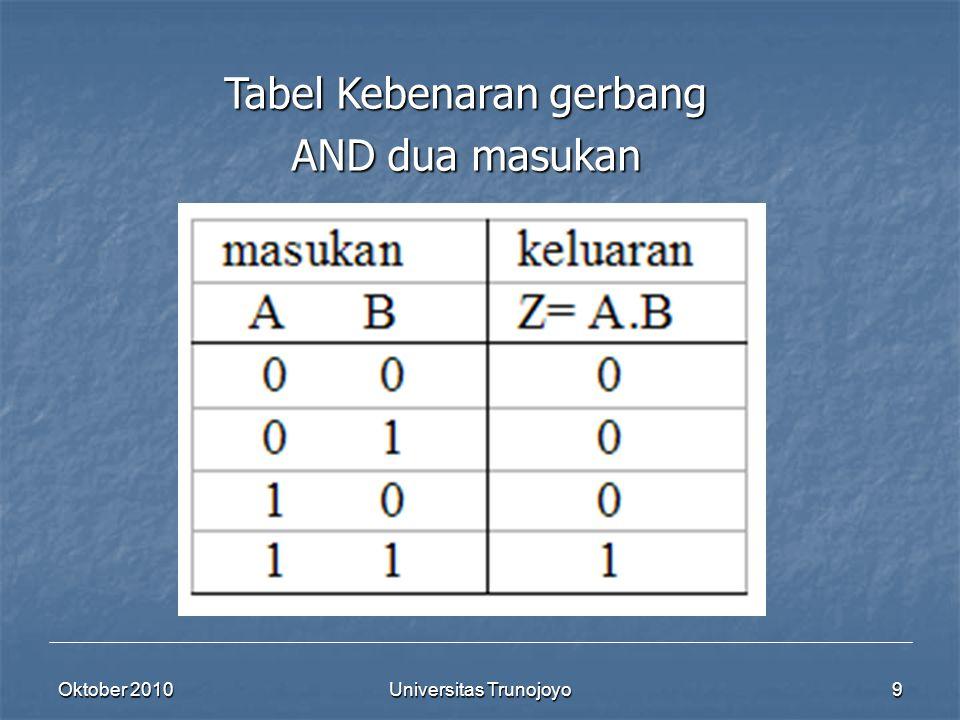 Oktober 2010Universitas Trunojoyo20 Dengan memperhatikan tabel kebenaran diatas dapat disimpulkan bahwa: Dengan memperhatikan tabel kebenaran diatas dapat disimpulkan bahwa: a.