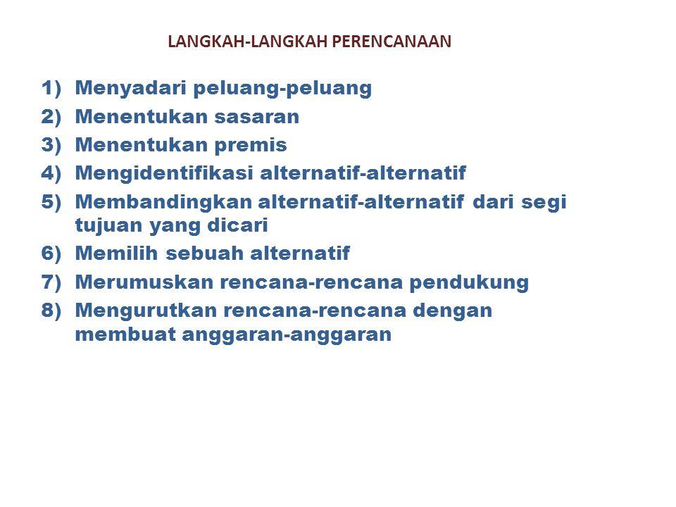 LANGKAH-LANGKAH PERENCANAAN 1)Menyadari peluang-peluang 2)Menentukan sasaran 3)Menentukan premis 4)Mengidentifikasi alternatif-alternatif 5)Membanding