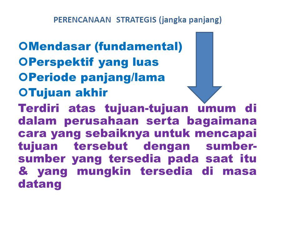 PERENCANAAN STRATEGIS (jangka panjang) Mendasar (fundamental) Perspektif yang luas Periode panjang/lama Tujuan akhir Terdiri atas tujuan-tujuan umum d