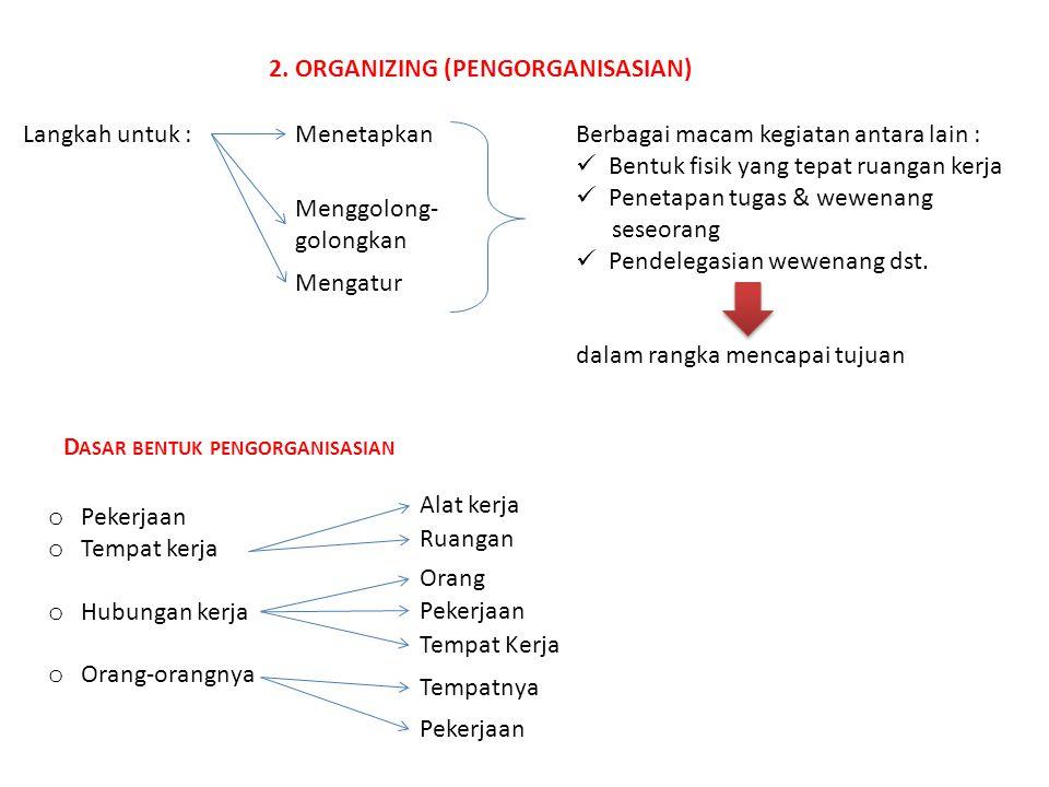 2. ORGANIZING (PENGORGANISASIAN) Langkah untuk :Menetapkan Menggolong- golongkan Mengatur Berbagai macam kegiatan antara lain : Bentuk fisik yang tepa