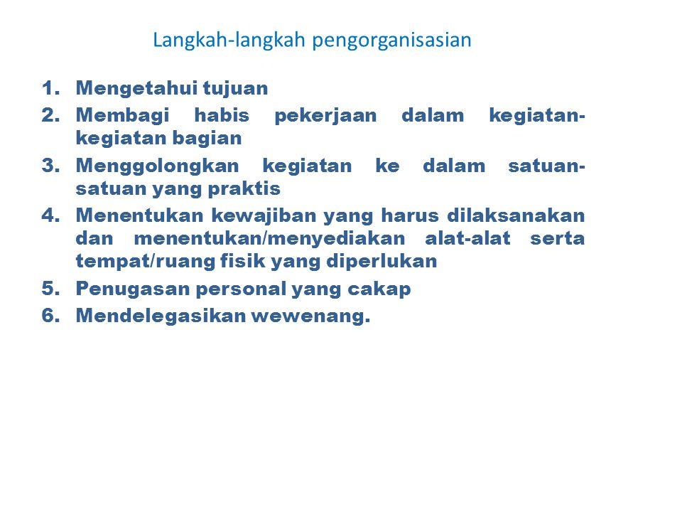 Langkah-langkah pengorganisasian 1.Mengetahui tujuan 2.Membagi habis pekerjaan dalam kegiatan- kegiatan bagian 3.Menggolongkan kegiatan ke dalam satua