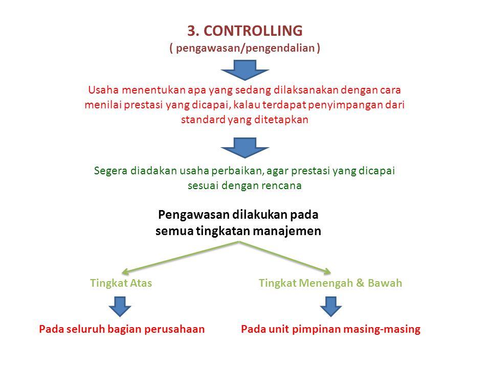 3. CONTROLLING ( pengawasan/pengendalian ) Usaha menentukan apa yang sedang dilaksanakan dengan cara menilai prestasi yang dicapai, kalau terdapat pen