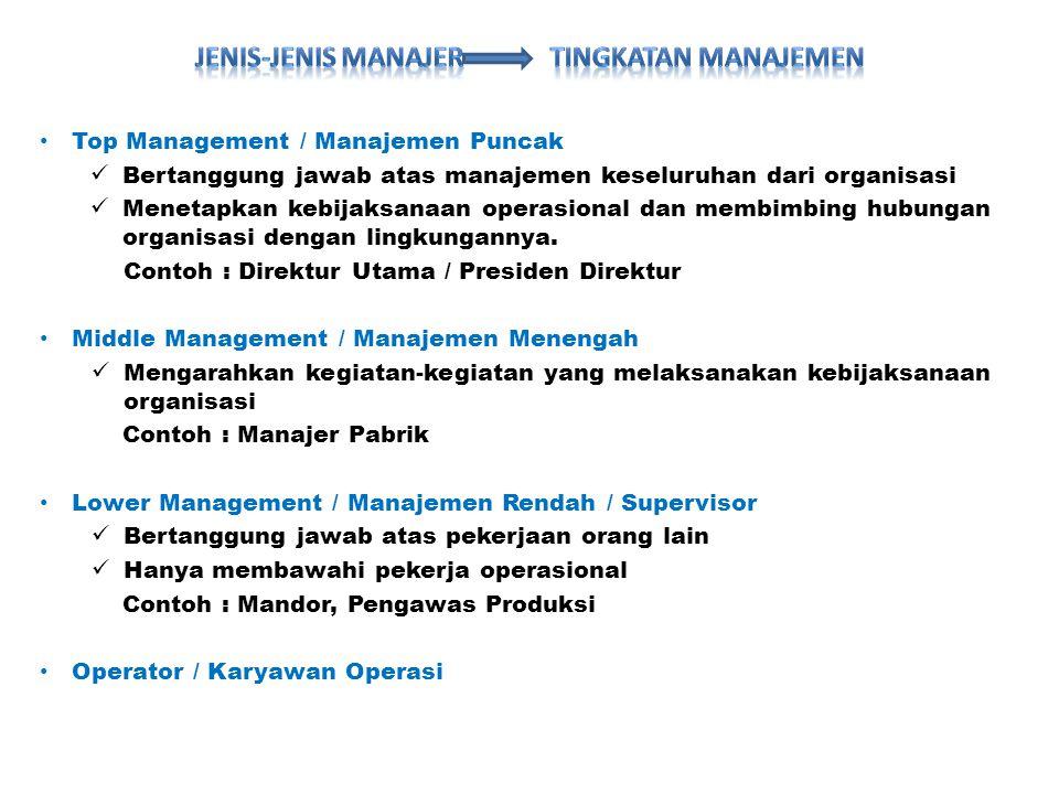 Top Management / Manajemen Puncak Bertanggung jawab atas manajemen keseluruhan dari organisasi Menetapkan kebijaksanaan operasional dan membimbing hub