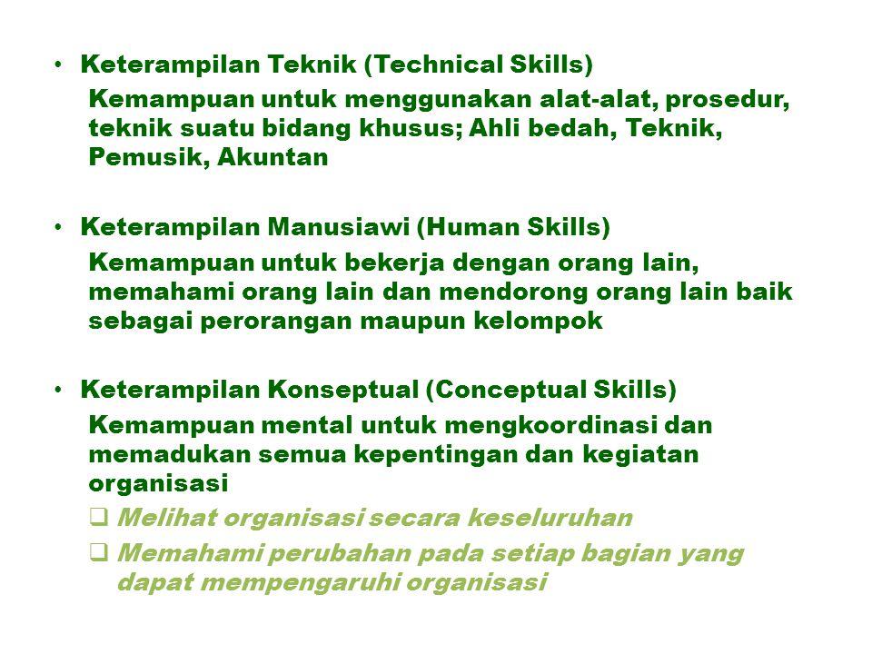 Keterampilan Teknik (Technical Skills) Kemampuan untuk menggunakan alat-alat, prosedur, teknik suatu bidang khusus; Ahli bedah, Teknik, Pemusik, Akunt