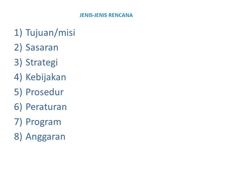 JENIS-JENIS RENCANA 1)Tujuan/misi 2)Sasaran 3)Strategi 4)Kebijakan 5)Prosedur 6)Peraturan 7)Program 8)Anggaran