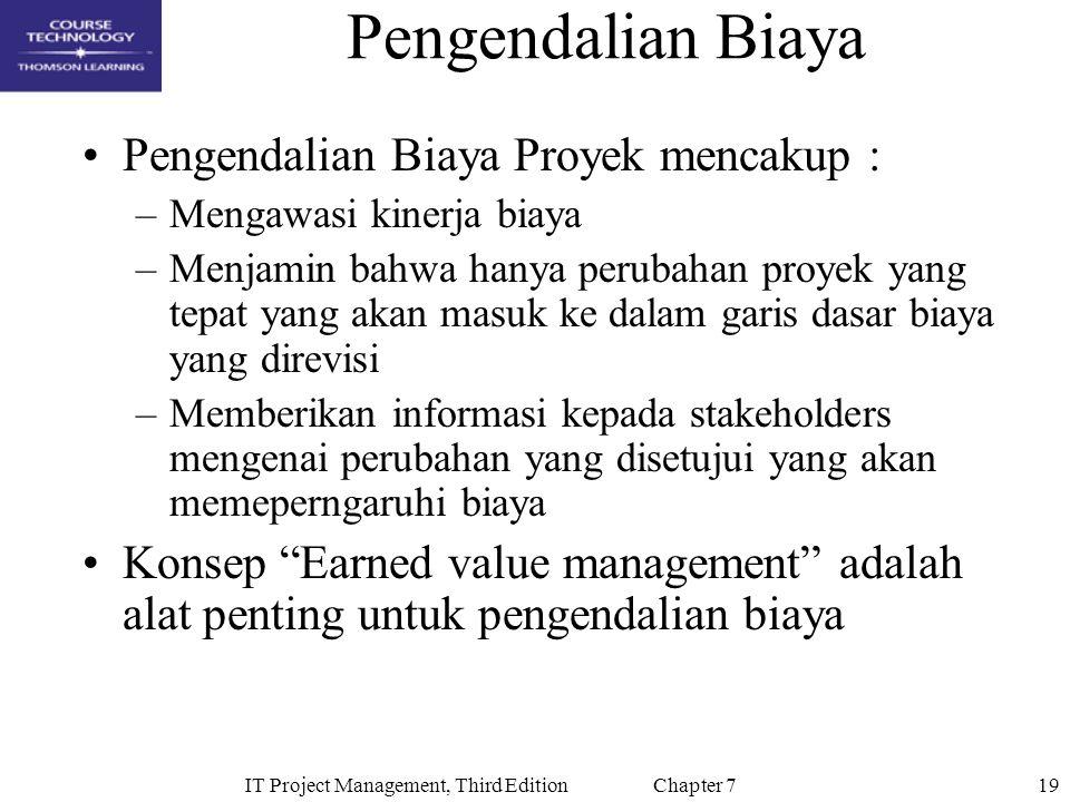 19IT Project Management, Third Edition Chapter 7 Pengendalian Biaya Pengendalian Biaya Proyek mencakup : –Mengawasi kinerja biaya –Menjamin bahwa hany