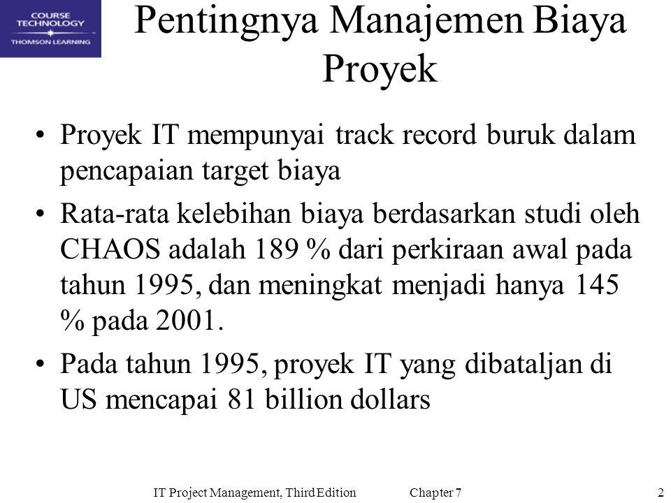 2IT Project Management, Third Edition Chapter 7 Pentingnya Manajemen Biaya Proyek Proyek IT mempunyai track record buruk dalam pencapaian target biaya