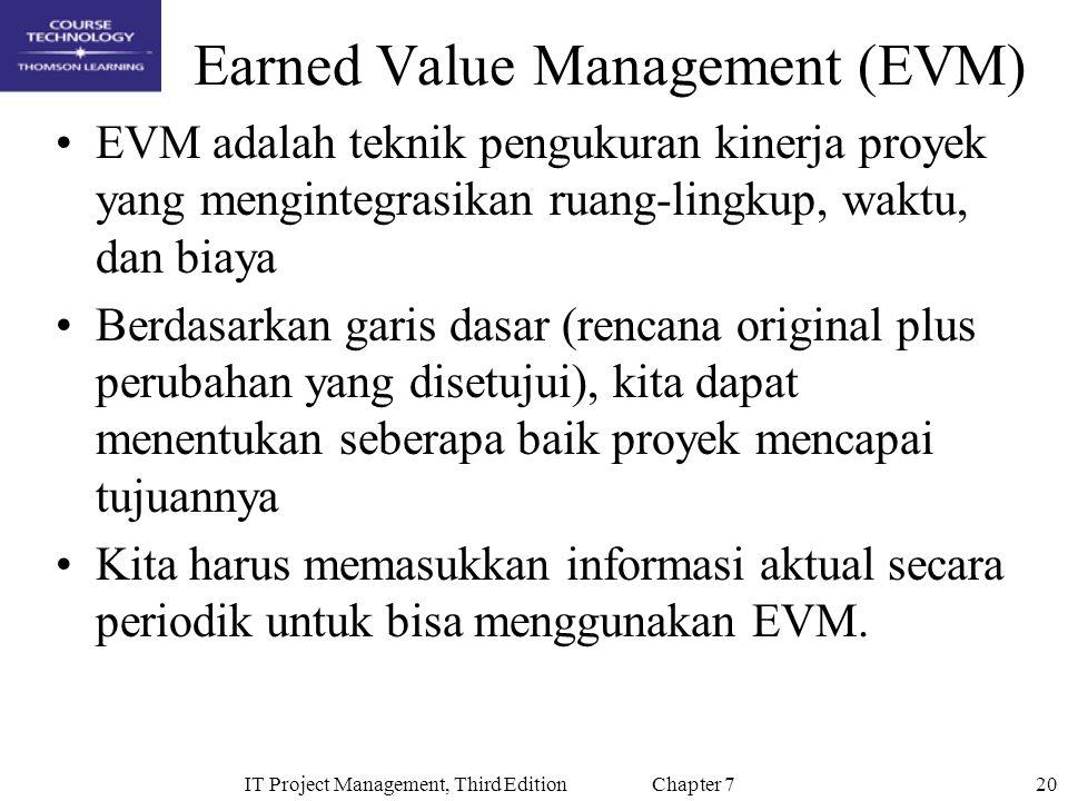 20IT Project Management, Third Edition Chapter 7 Earned Value Management (EVM) EVM adalah teknik pengukuran kinerja proyek yang mengintegrasikan ruang