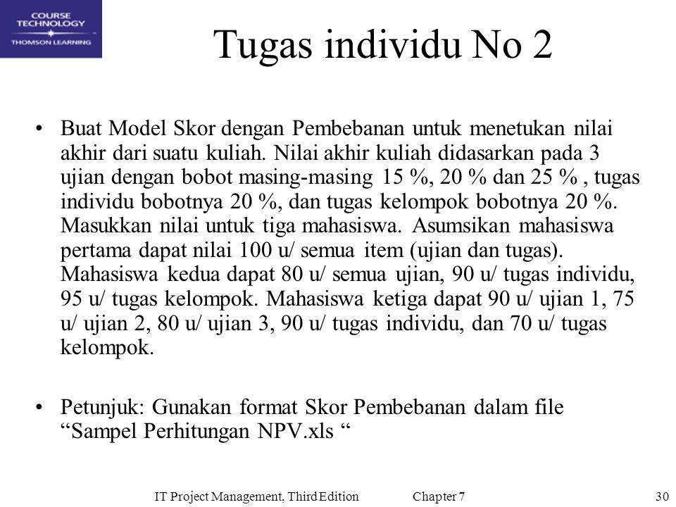 30IT Project Management, Third Edition Chapter 7 Tugas individu No 2 Buat Model Skor dengan Pembebanan untuk menetukan nilai akhir dari suatu kuliah.