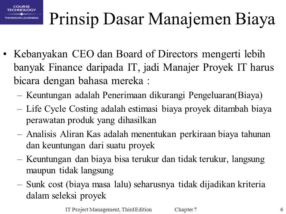 6IT Project Management, Third Edition Chapter 7 Prinsip Dasar Manajemen Biaya Kebanyakan CEO dan Board of Directors mengerti lebih banyak Finance dari