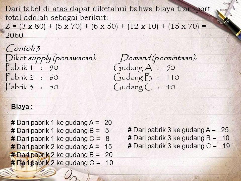 Dari tabel di atas dapat diketahui bahwa biaya transport total adalah sebagai berikut: Z = (3 x 80) + (5 x 70) + (6 x 50) + (12 x 10) + (15 x 70) = 20