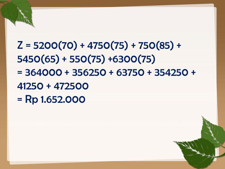 Z = 5200(70) + 4750(75) + 750(85) + 5450(65) + 550(75) +6300(75) = 364000 + 356250 + 63750 + 354250 + 41250 + 472500 = Rp 1.652.000