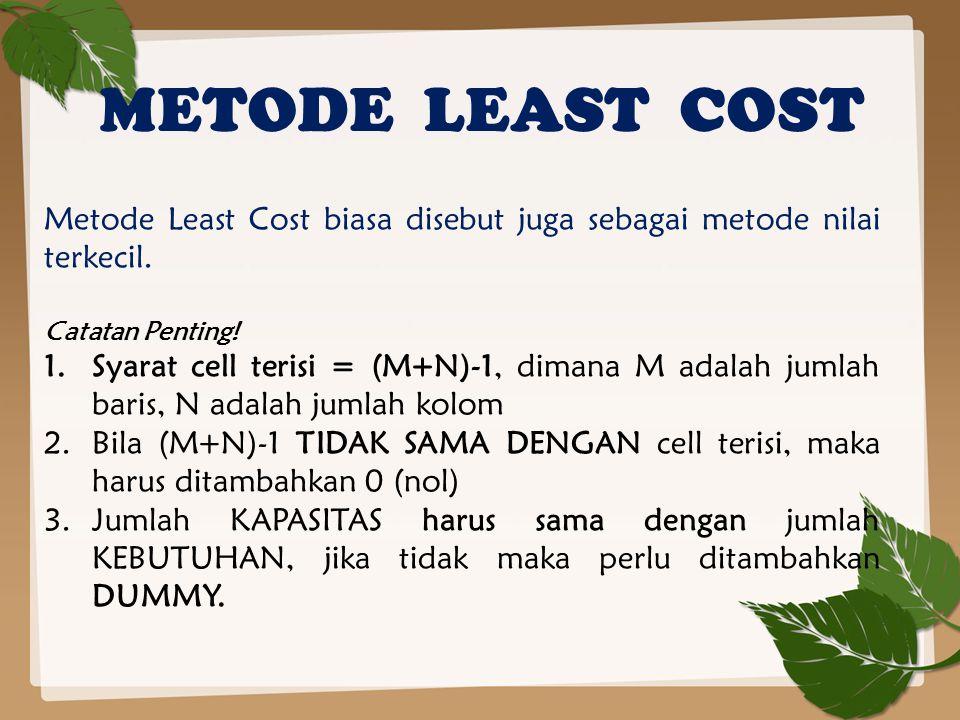 METODE LEAST COST Metode Least Cost biasa disebut juga sebagai metode nilai terkecil. Catatan Penting! 1.Syarat cell terisi = (M+N)-1, dimana M adalah