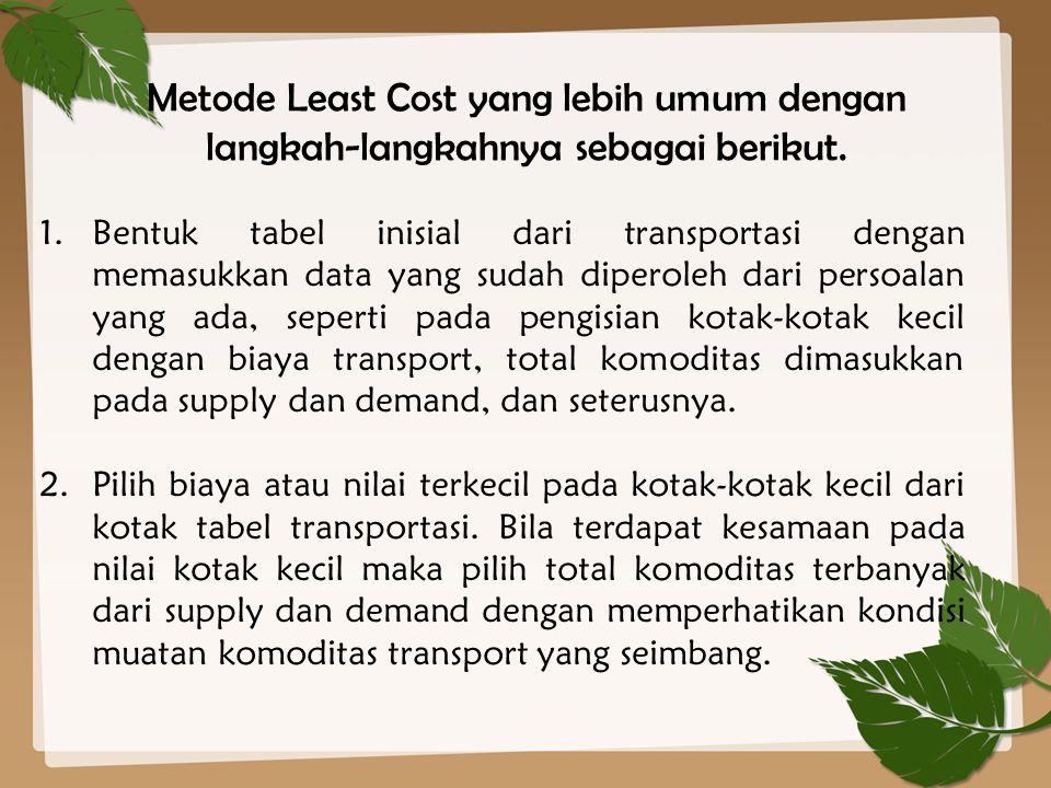 Metode Least Cost yang lebih umum dengan langkah-langkahnya sebagai berikut. 1.Bentuk tabel inisial dari transportasi dengan memasukkan data yang suda