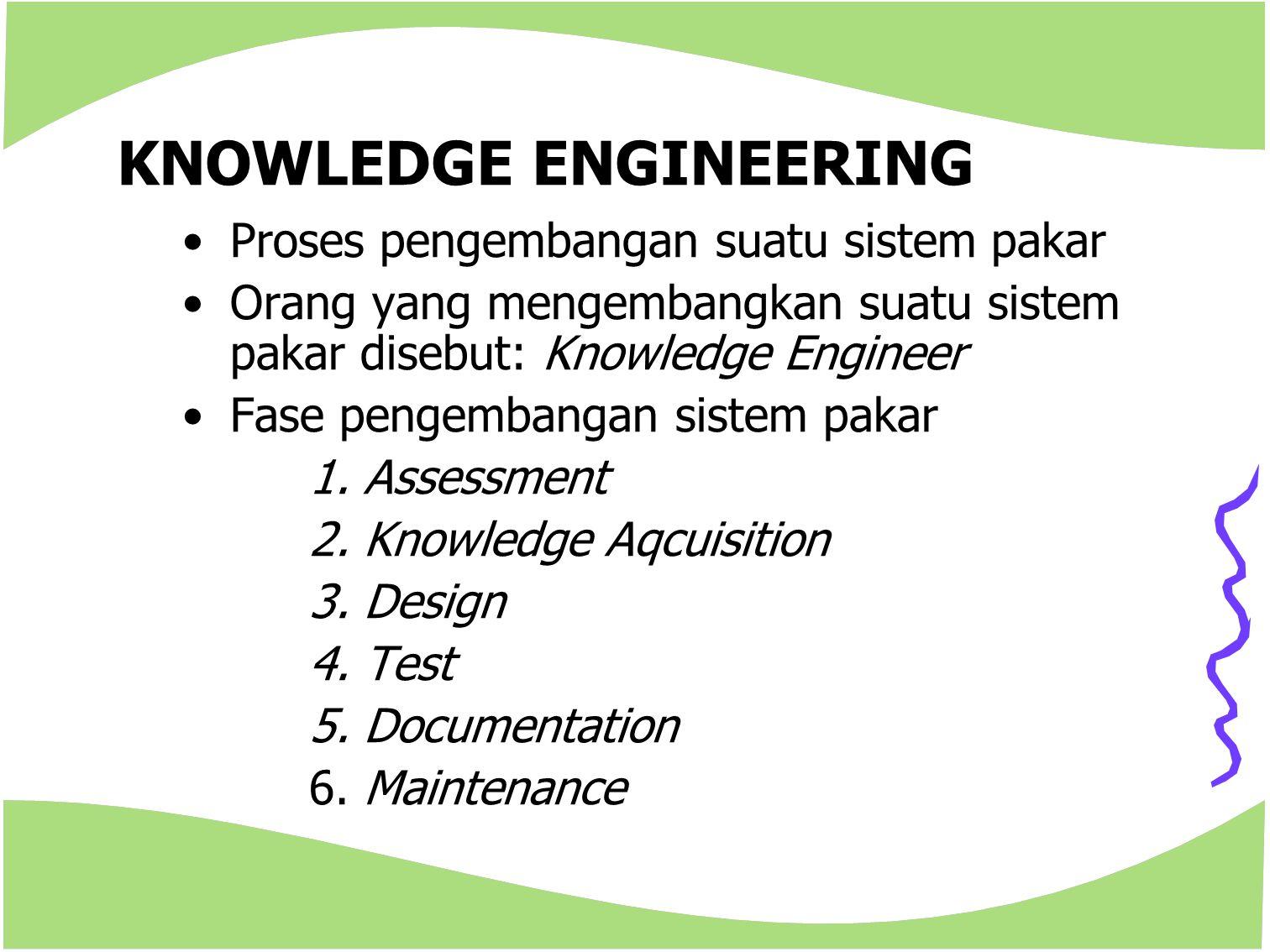 KNOWLEDGE ENGINEERING Proses pengembangan suatu sistem pakar Orang yang mengembangkan suatu sistem pakar disebut: Knowledge Engineer Fase pengembangan